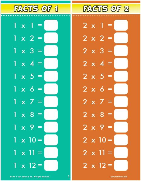 Learn the Multiplication Facts with FREE printables and ...